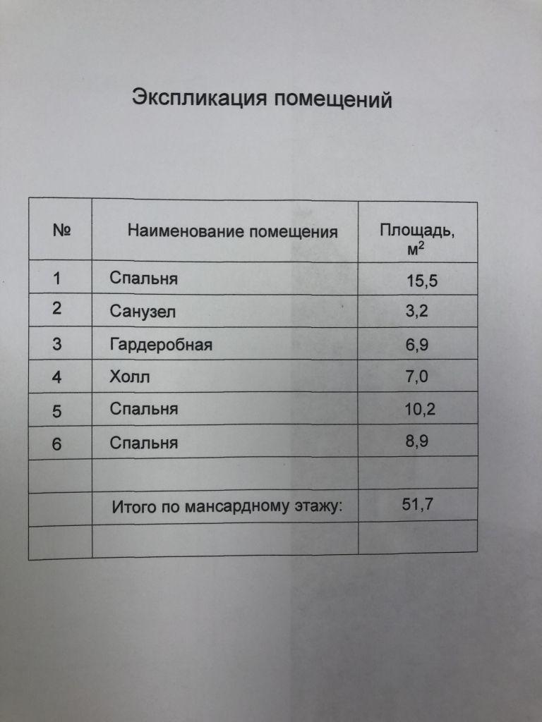 Продажа участка, Ниновка, Поселковая,  6